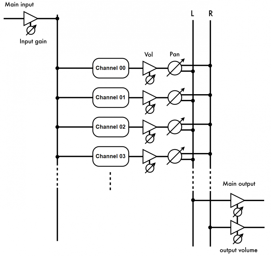 wos_diagram-mono-stereo.png